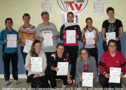 Kreisrangliste Frankfurt Damen Siegerinnen 2015